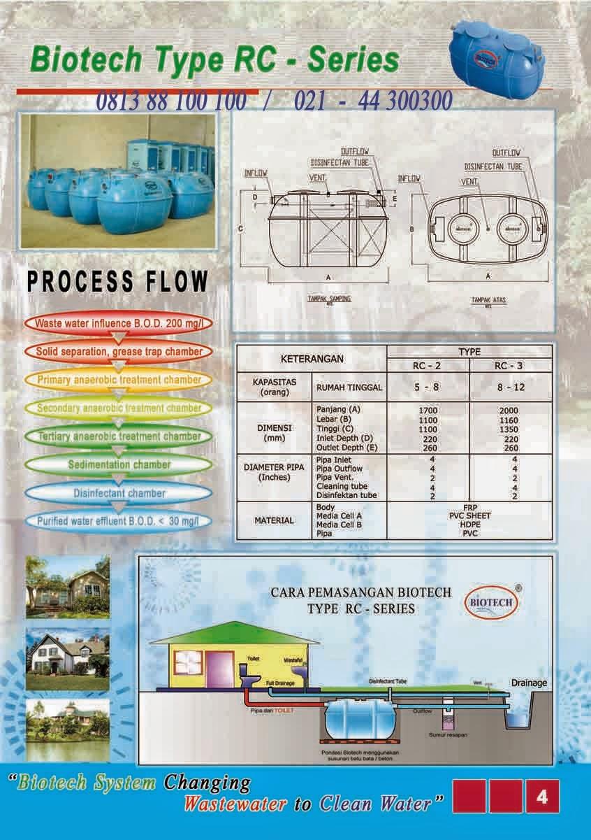 rc series, brosur septic tank biotech, stp, ipal, toilet portable fibreglass, flexible toilet, spiteng biotek, biofive, biogift, biofil