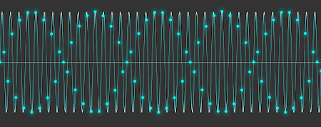 [Image: The same set of samples as in the above images, but this time, a sinusoid of constant frequency and amplitude is drawn that passes though all the points.]