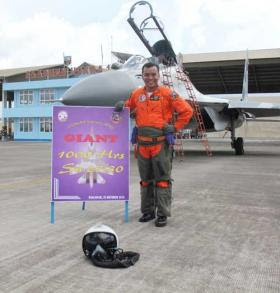 Letnan Kolonel (Letkol) Pnb. Untung Suropati