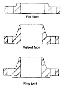 raised face flange