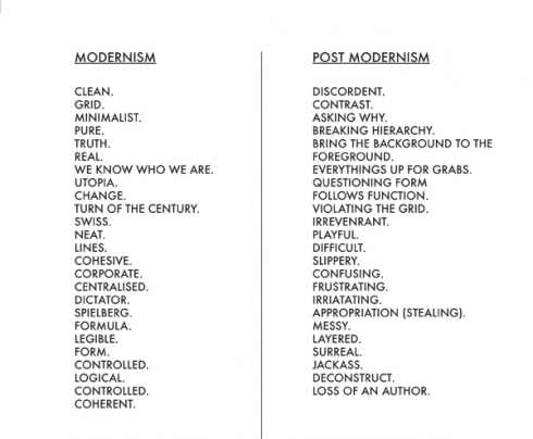 modern vs postmodern I am doing a paper on the difference between modern and postmodern  photographers i have found reams of info relating to these movements.