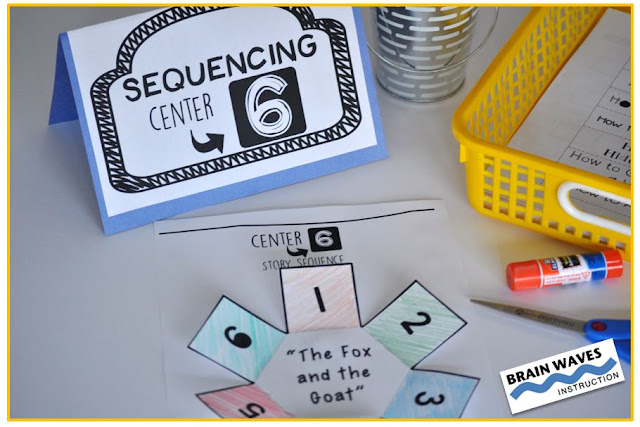 Sequencing, Finding Sequence, Sequence Center, Sequencing Centers, Center for Finding Sequence