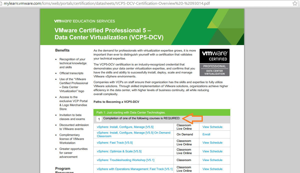 Virtualization The Future How To Check Vmware Courses Required