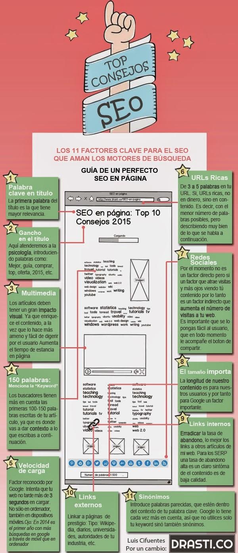 Infografia 11 consejos SEO Google