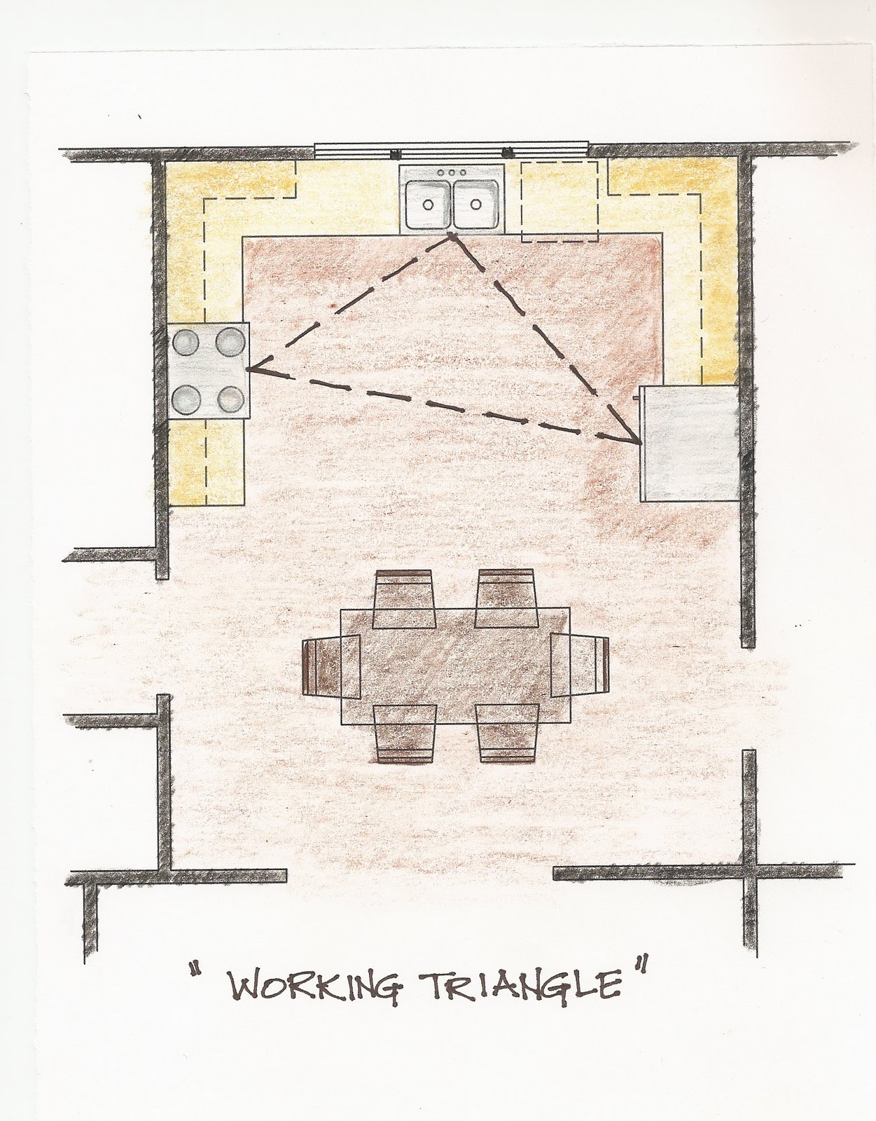 Island Kitchen Floor Plan With Work Triangle kitchen trends: how the island turned the triangle into a center