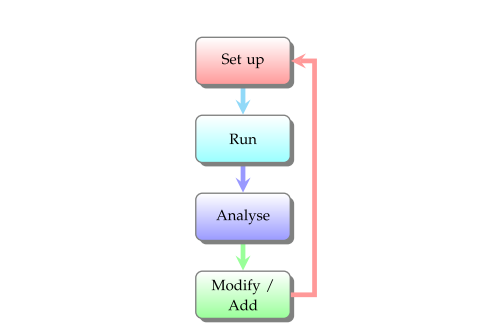Marble tex smart diagram di latex ow diagramhorizontal adalah digunakan untuk menampilkan daftar item sebagai owchart horizontal dan tidak ada jarak nama ccuart Choice Image