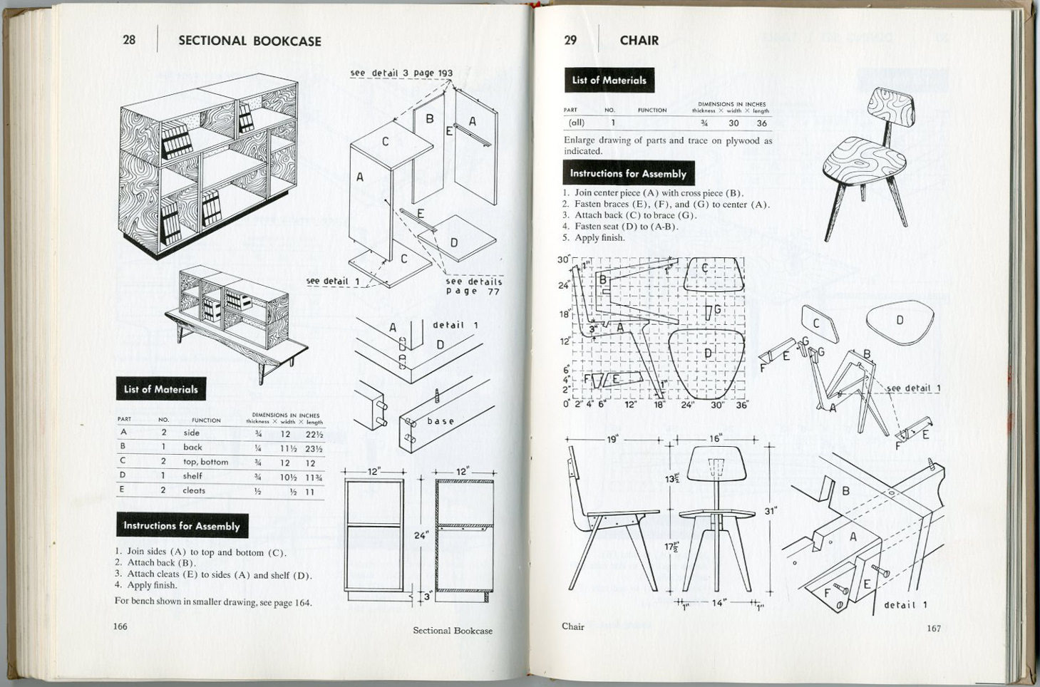 Amazing How To Build Modern Furniture By Mario Dal Fabbro, McGraw Hill, 1957 (back  Cover Table Of Contents!)