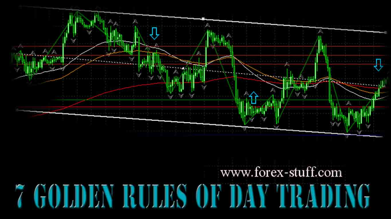 Forex trade of the day