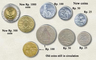 Sejarah Uang Indonesia Bag Ii Kuda Sipon