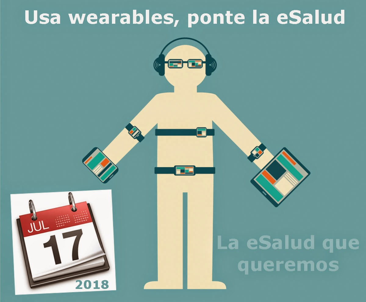 wearables eSalud