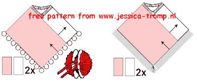 Pletenje Strikanje  Besplatne mustre  za ponco i kape