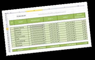 Hitung Prosentase pada MS Excel dan Open Office Calc