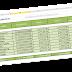 Mengitung Prosentase pada MS Excel dan Open Office Calc