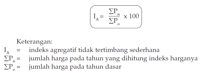 Metode Menghitung Indeks Harga