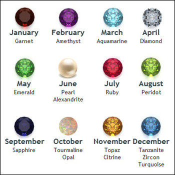 Retro Jewelry Facts, Fashions, & Trends: November 2012
