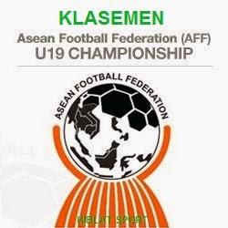 Klasemen Piala AFF U-19 Championship 2014