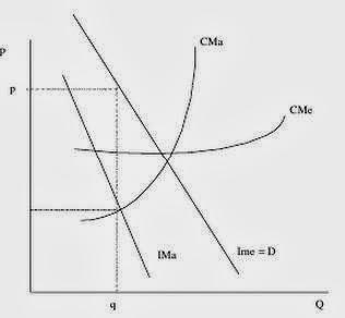 "Mas Ejercicios de Microeconomía click <b><span style=""color: #cc0000; font-size: large;""><a href=""http://ejercicioresuelto.blogspot.com/search/label/Microeconom%C3%ADa"" target=""_blank"">Aqui</a></span></b><br /> <b><br /></b> <b><br /></b> <b><br /></b> <b>Tags:</b>Microeconomía, ejercicio resuelto de microeconomía, ejercicio de Empresa en competencia, Problemas resueltos, Problema resuelto de Empresa en competencia.</div>"