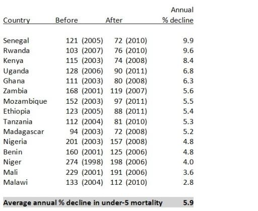 mortality essay Premature mortality exhibits strong spatial patterns in great britain local  authorities that are located further north and west, that are more.