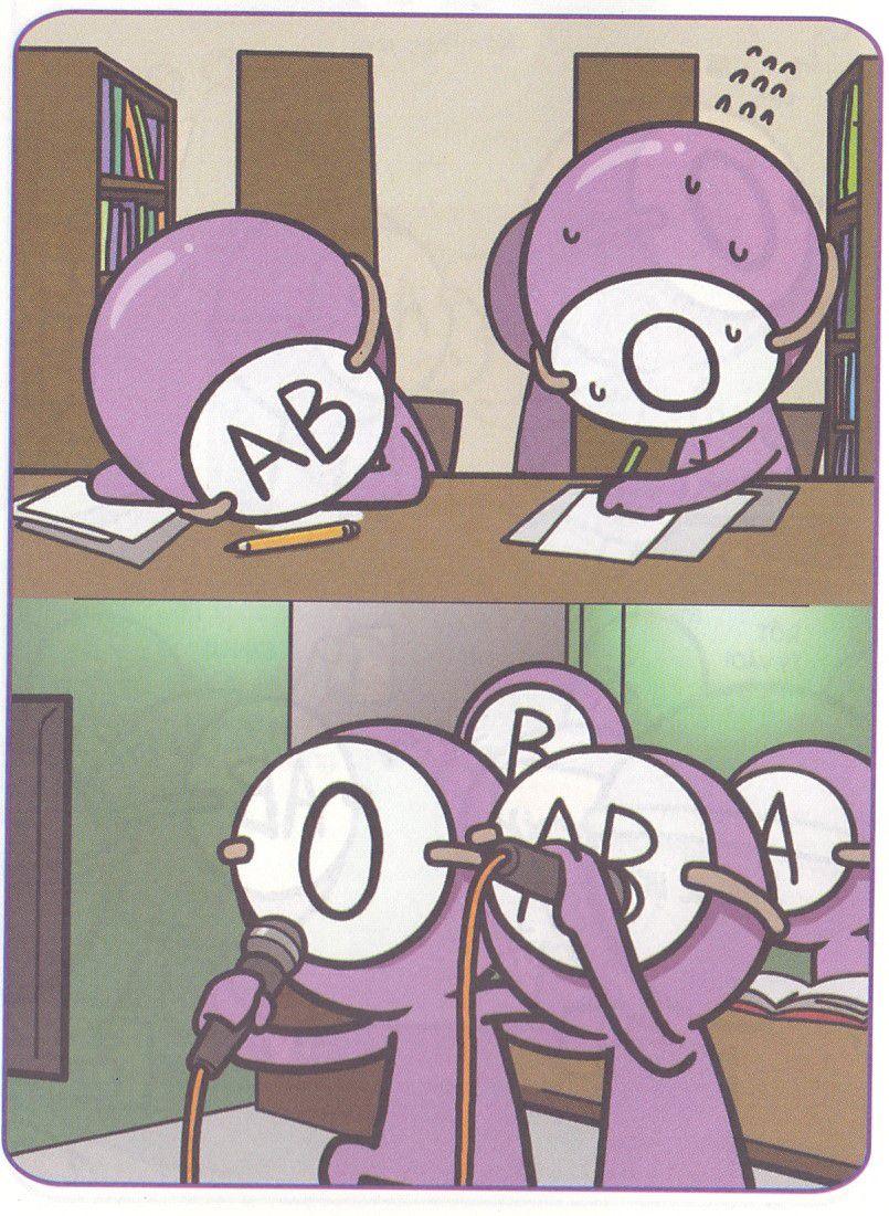 Bộ mặt lãnh đạm của nhóm máu AB