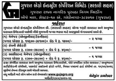 Gujarat Agro Industries Corporation Ltd Recruitment 2016