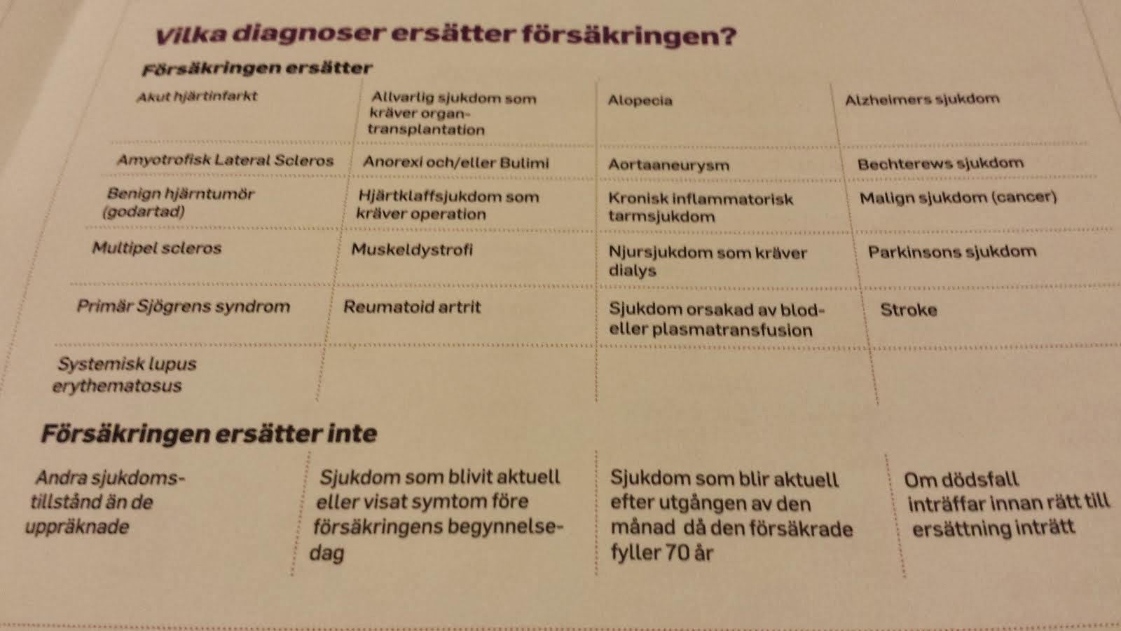 diagnosförsäkring