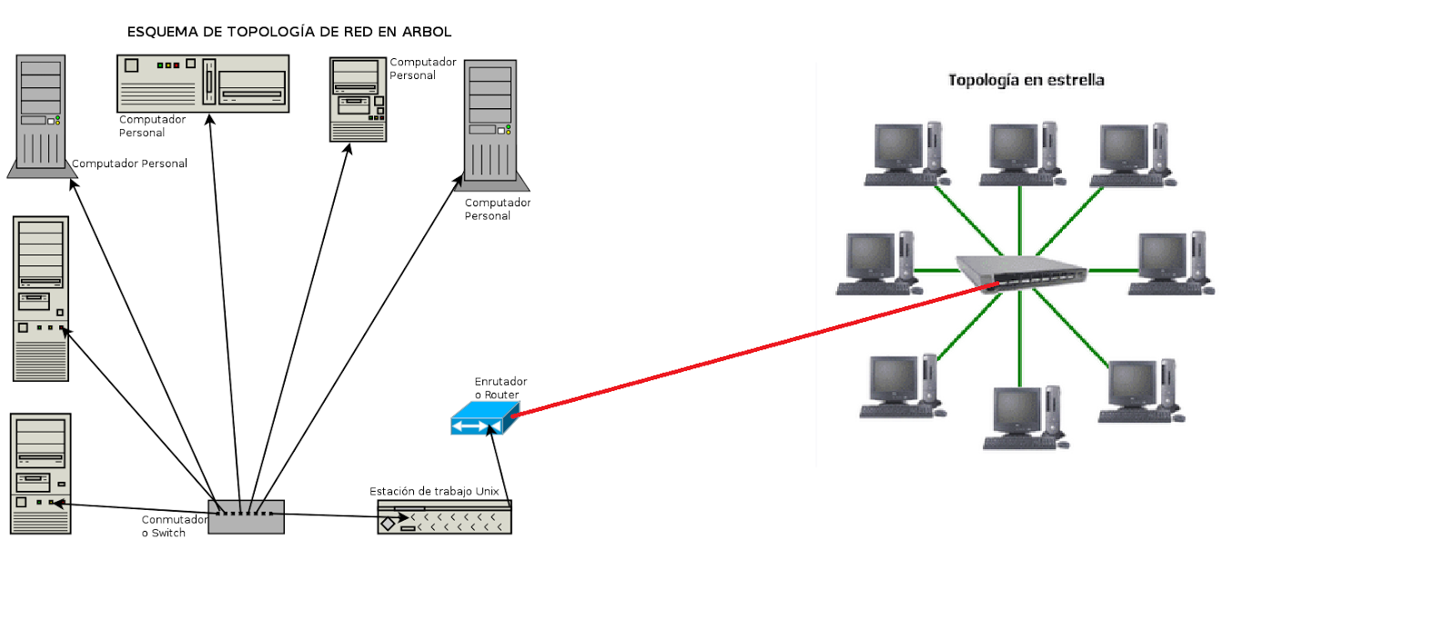 tecnologia e informatica apexwallpapers