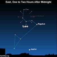 http://sciencythoughts.blogspot.co.uk/2015/11/leonid-meteor-shower-falls-this-week.html