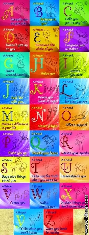 Món quà tình yêu từ bảng chữ cái Alphabet tiếng Anh