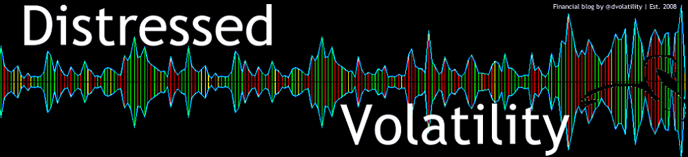 Distressed Volatility | Market And Economic Analysis
