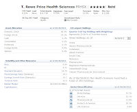 T. Rowe Price Health Sciences Fund