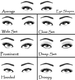how to make your eyes further apart