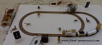 Automatic Railway Gate Control Track Switching