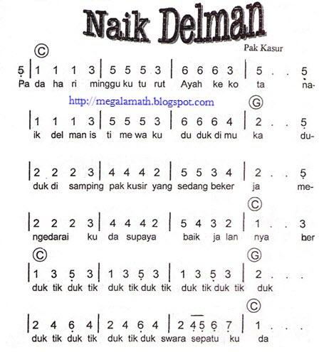 angka lagu anak anak indonesia angka lagu terbaru