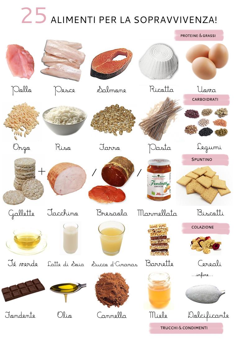dieta senza colazione