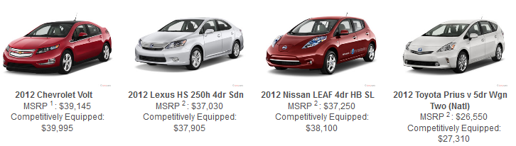 Comparison of Volt and Its Competition, 19 July 2012 (Screen shot) - Source: Chevrolet