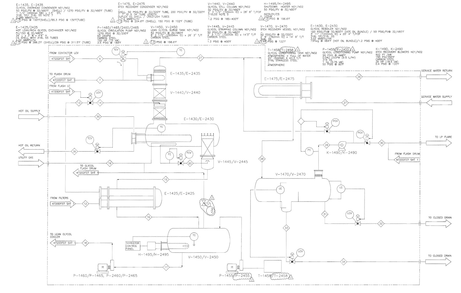 Glycol System Diagram E likewise  as well Px Tray Distillation Tower En Svg likewise C F likewise Fox Texaco Flare. on glycol system diagram