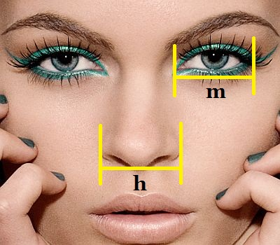 cara terbaru membuat hidung mancung