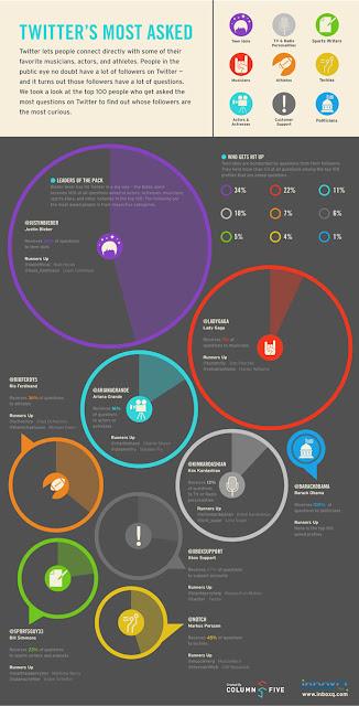 студия инфографики
