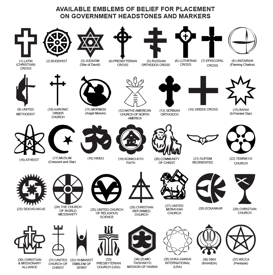 The Gallery For Gt Voodoo Symbols And Their Meanings