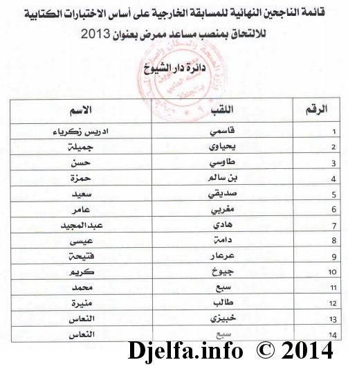 قائمة الناجحين في مسابقة الشبه الطبي (مساعد ممرّض) لولاية الجلفة 23.jpg