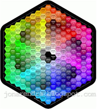 Kode Warna HTML Color Picker