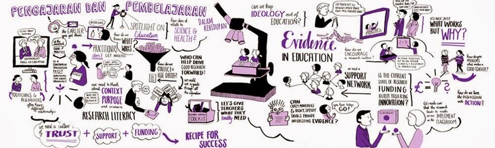 Pengajaran & Pembelajaran Dalam Kehidupan