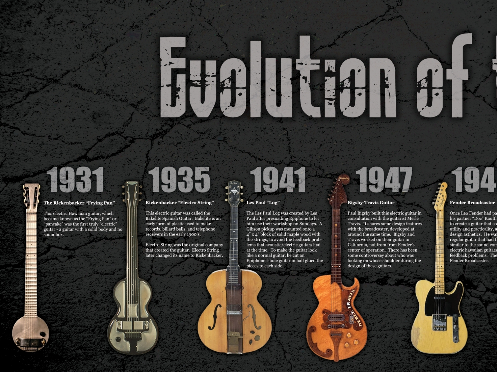 the history of the electric guitar essay
