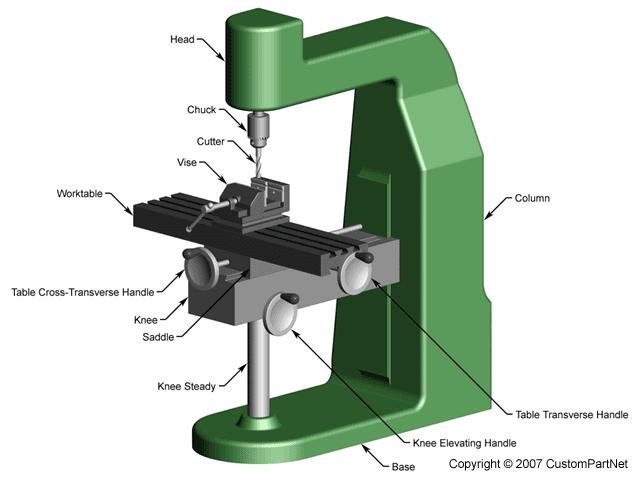 q s machine tool