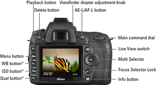 nikon d90 photography tips pdf