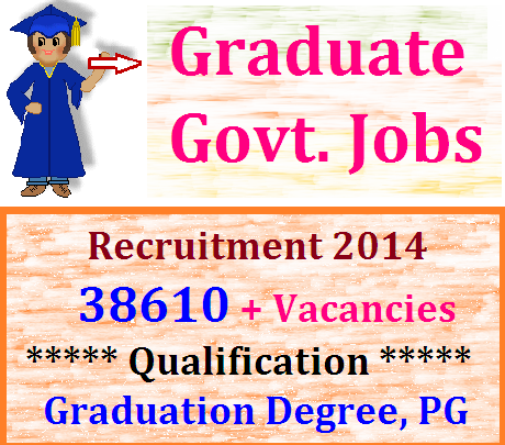 Latest Government Jobs 2014 - Apply Online Now