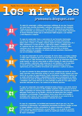 Descriptores de A1, A2, B1, B2, C1 y C2