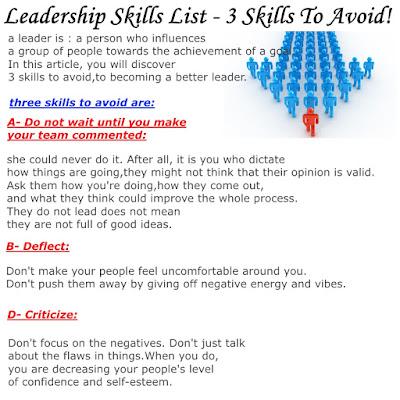 learn all about self improvement Leadership Skills List 3 Skills