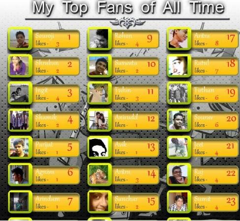 my top fans facebook