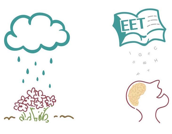 EET Blog, 睿騏英語 部落格